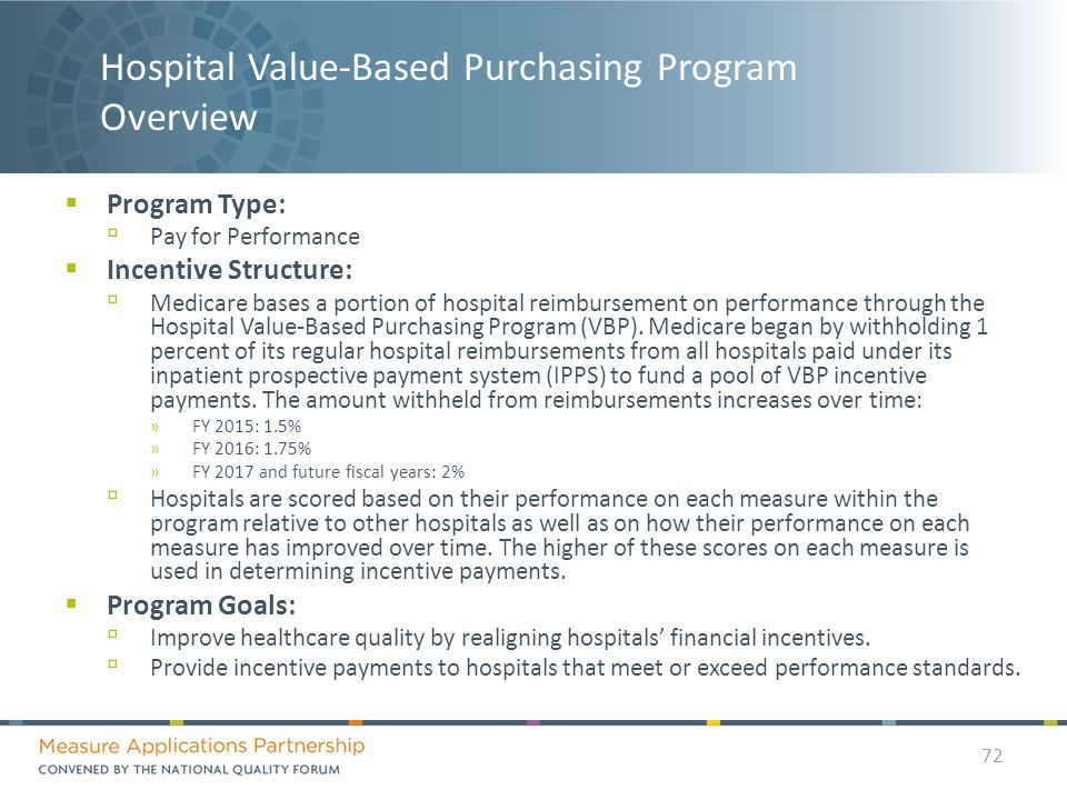 Hospital Value-Based Purchasing Program Overview  Program Type: ▫ Pay for Performance  Incentive Structure: ▫ Medicare bases a portion of hospital reimbursement on performance through the Hospital Value-Based Purchasing Program (VBP).