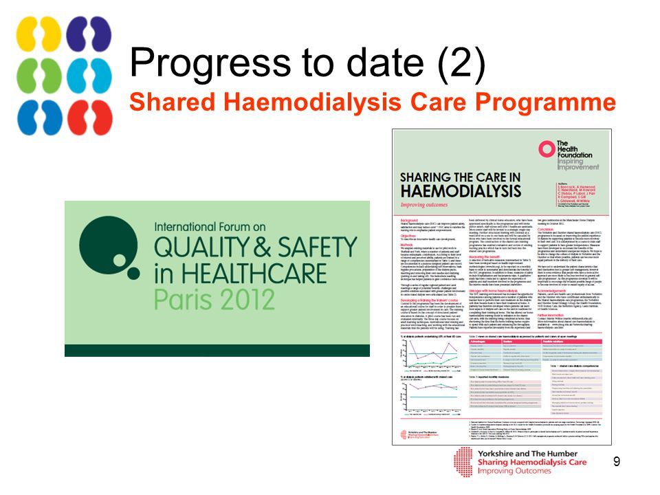 10 Measures (1) Shared Haemodialysis Care Programme Outcome Measures - Directly related to the aim of the project : % of haemodialysis patients undertaking all aspects of their haemodialysis care % of haemodialysis patients undertaking at least five aspects of their haemodialysis care % of renal unit staff who have completed the purpose- designed training programme