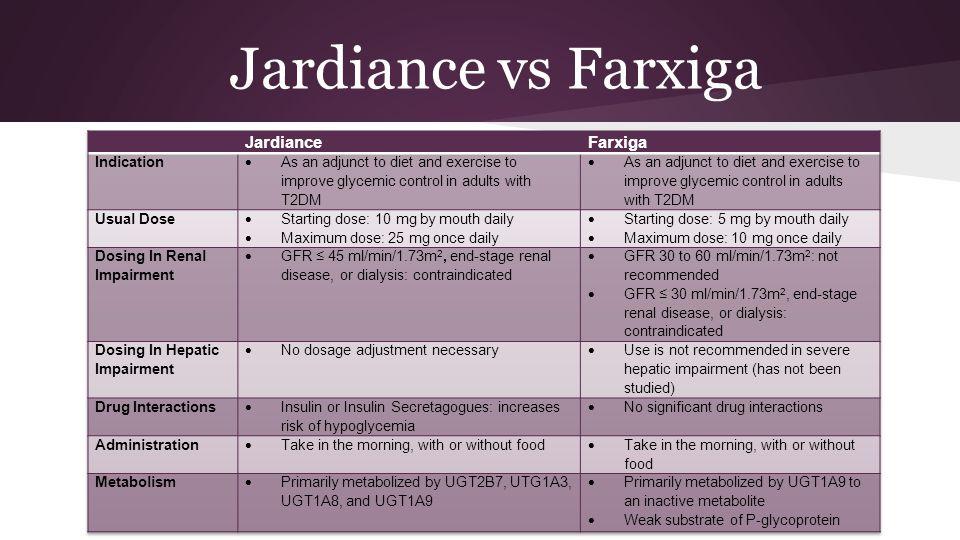 Jardiance vs Farxiga