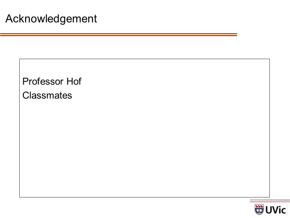 References Nunez, S.; Venhorst, J.; Kruse, C.G.