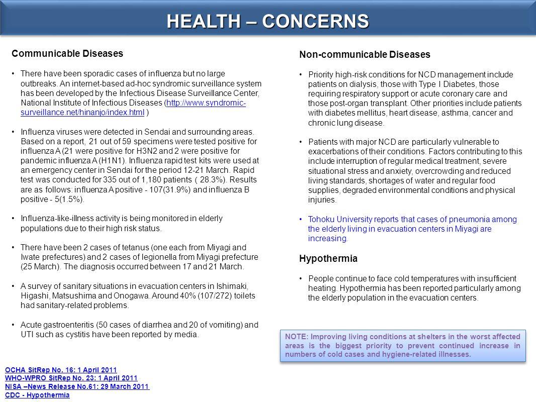 HEALTH – CONCERNS OCHA SitRep No. 16: 1 April 2011 WHO-WPRO SitRep No.