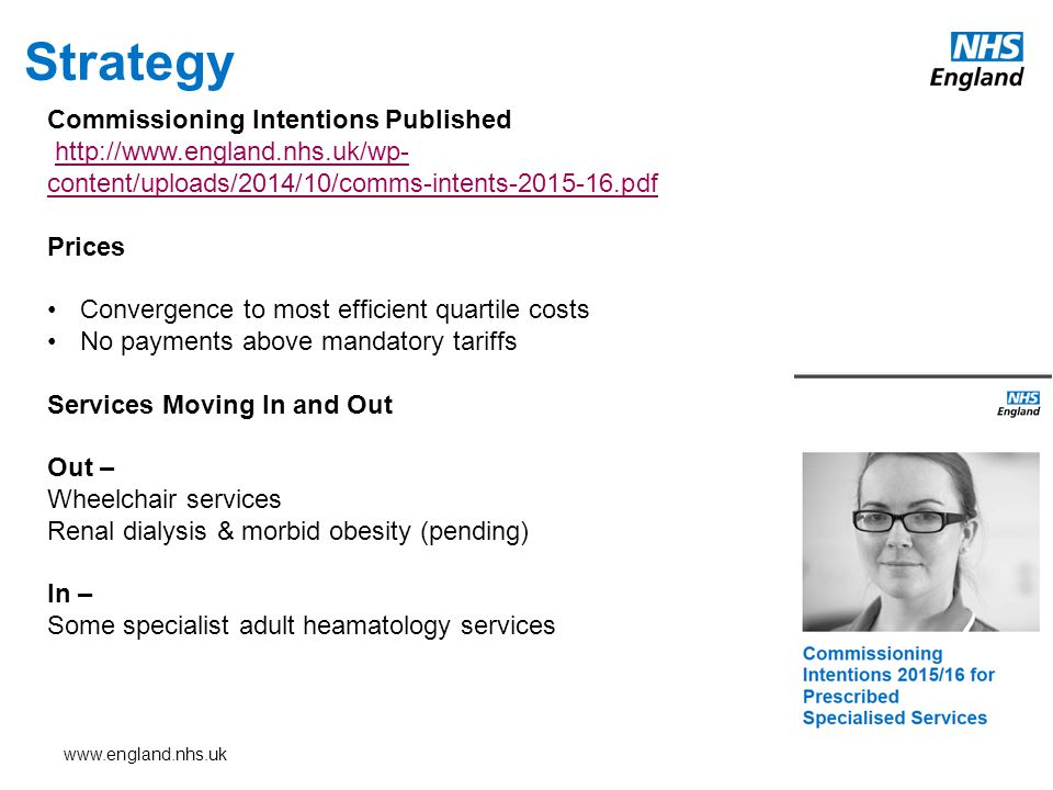 www.england.nhs.uk Strategy Commissioning Intentions Published http://www.england.nhs.uk/wp- content/uploads/2014/10/comms-intents-2015-16.pdfhttp://w