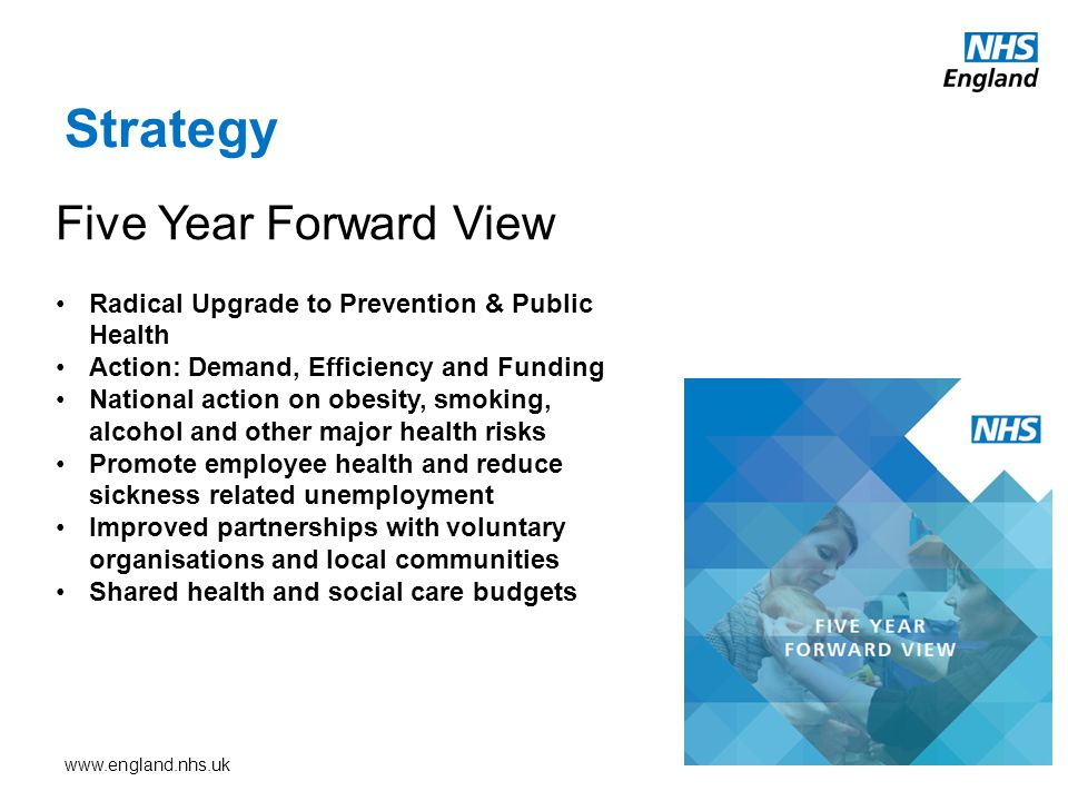 www.england.nhs.uk Strategy Five Year Forward View Radical Upgrade to Prevention & Public Health Action: Demand, Efficiency and Funding National actio