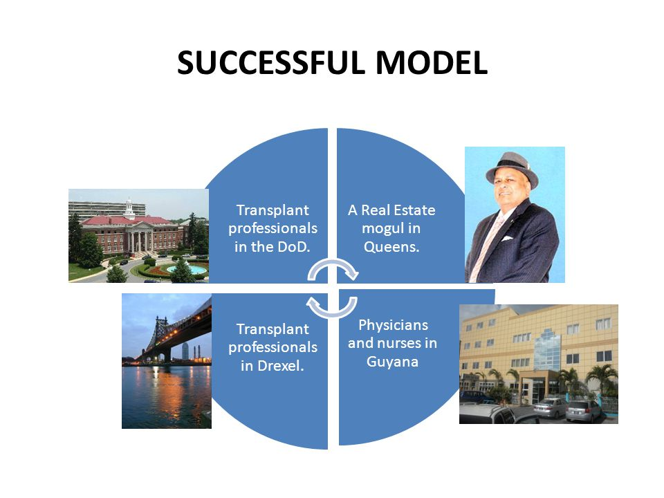 SUCCESSFUL MODEL Transplant professionals in the DoD. A Real Estate mogul in Queens. Physicians and nurses in Guyana Transplant professionals in Drexe