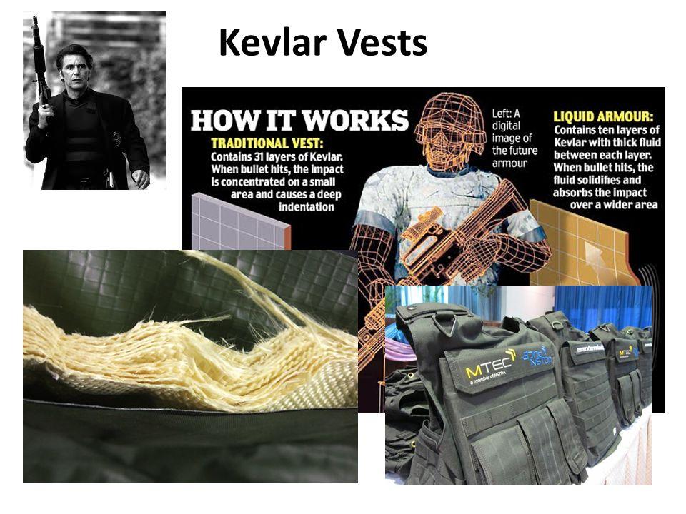 Kevlar Vests