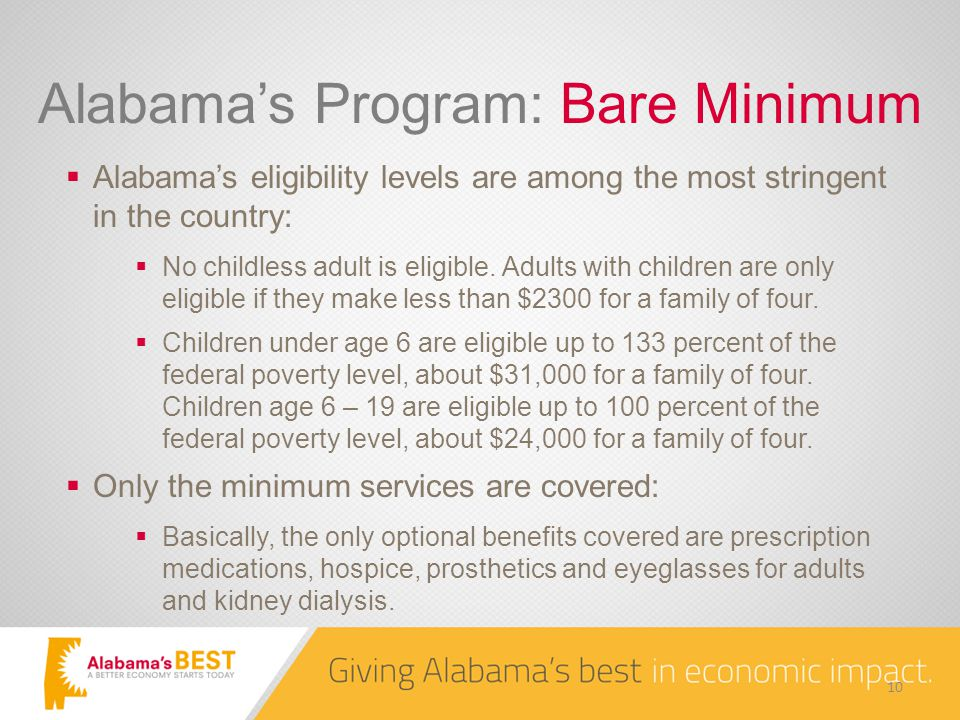 Alabama's Program: Bare Minimum  Alabama's eligibility levels are among the most stringent in the country:  No childless adult is eligible.