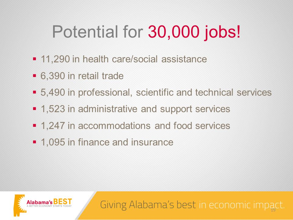 Potential for 30,000 jobs.