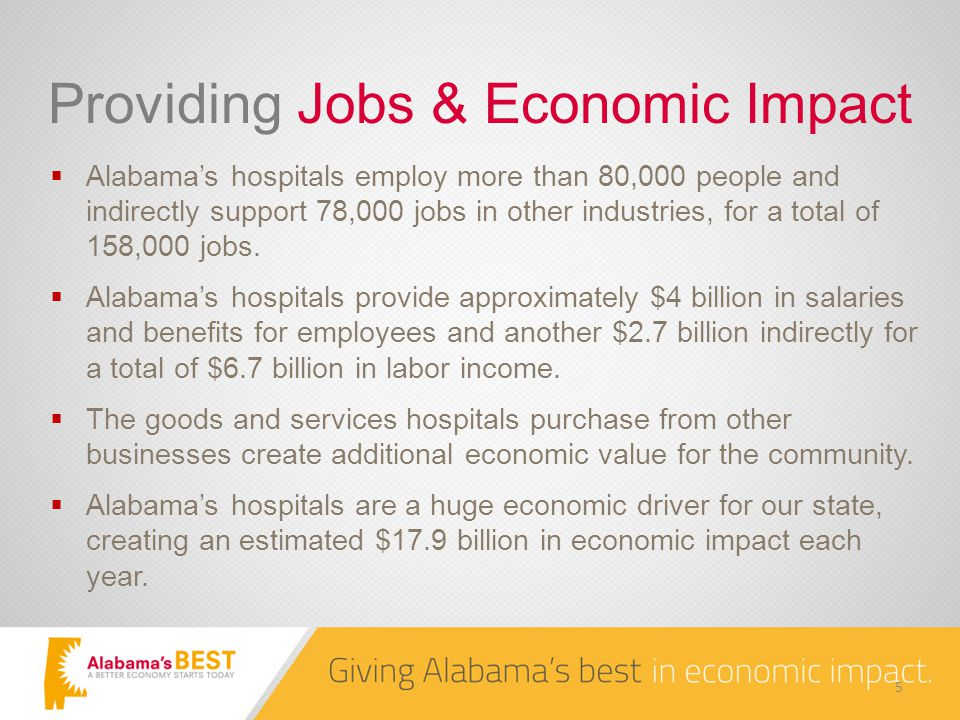 Providing Jobs & Economic Impact  Alabama's hospitals employ more than 80,000 people and indirectly support 78,000 jobs in other industries, for a total of 158,000 jobs.