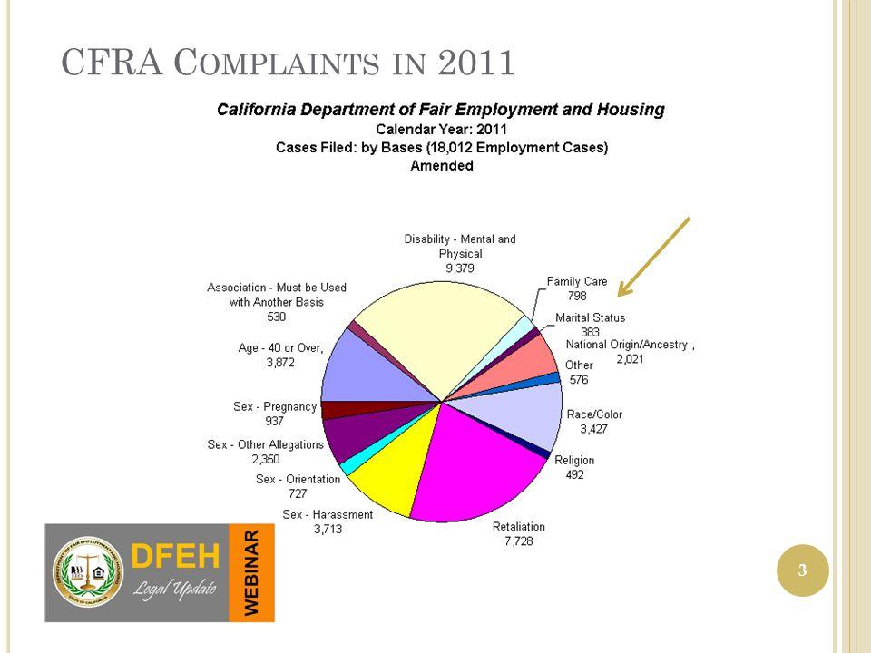 CFRA C OMPLAINTS IN 2011 3