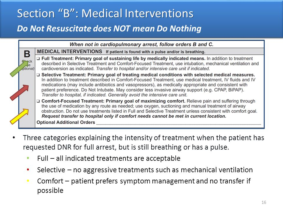 16 Section B : Medical Interventions Three categories explaining the intensity of treatment when the patient has requested DNR for full arrest, but is still breathing or has a pulse.