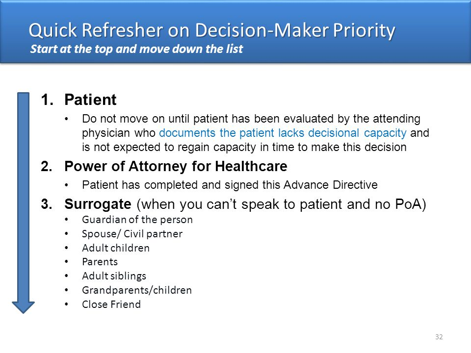 Quick Refresher on Decision-Maker Priority 1.Patient Do not move on until patient has been evaluated by the attending physician who documents the patient lacks decisional capacity and is not expected to regain capacity in time to make this decision 2.Power of Attorney for Healthcare Patient has completed and signed this Advance Directive 3.Surrogate (when you can't speak to patient and no PoA) Guardian of the person Spouse/ Civil partner Adult children Parents Adult siblings Grandparents/children Close Friend Start at the top and move down the list 32