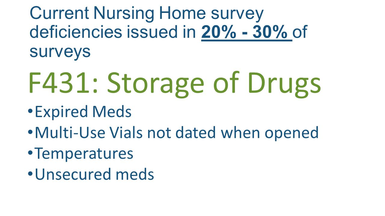 Current Nursing Home survey deficiencies issued in 20% - 30% of surveys F431: Storage of Drugs Expired Meds Multi-Use Vials not dated when opened Temperatures Unsecured meds
