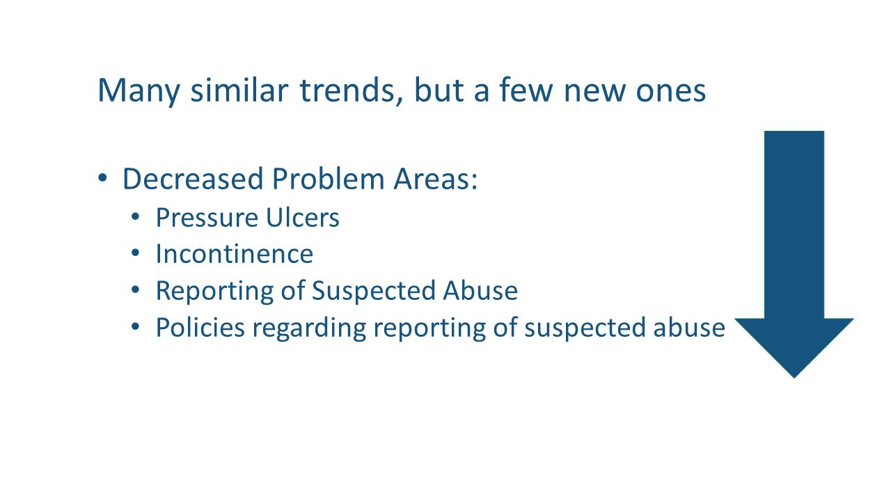 Many similar trends, but a few new ones Decreased Problem Areas: Pressure Ulcers Incontinence Reporting of Suspected Abuse Policies regarding reporting of suspected abuse