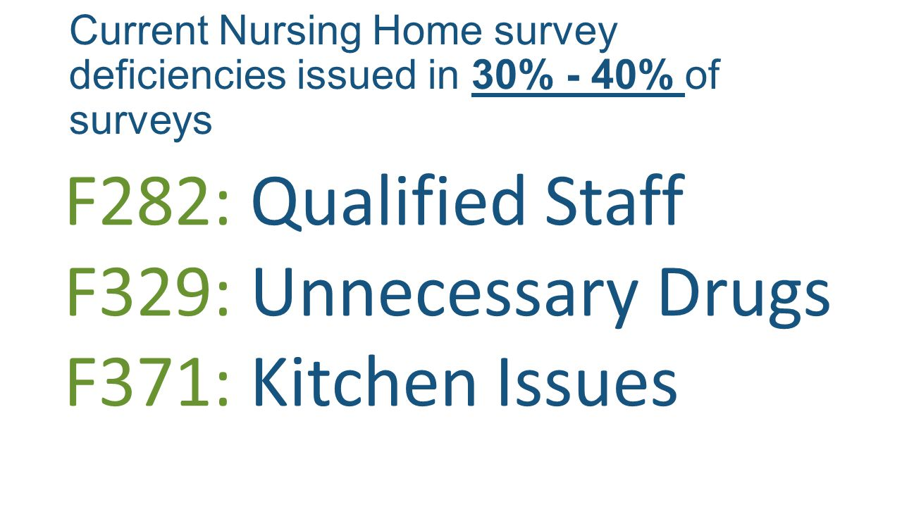 Current Nursing Home survey deficiencies issued in 30% - 40% of surveys F282: Qualified Staff F329: Unnecessary Drugs F371: Kitchen Issues