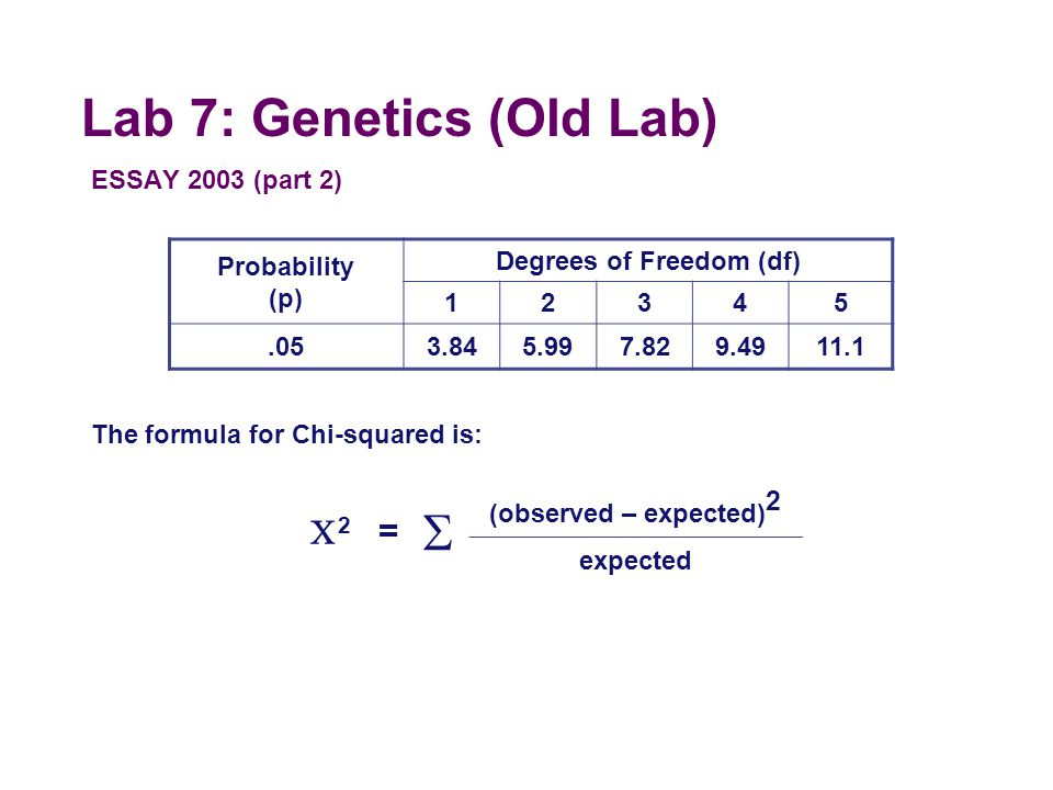 Lab 7: Genetics (Old Lab) ESSAY 2003 (part 1) In fruit flies, the phenotype for eye color is determined by a certain locus. E indicates the dominant a