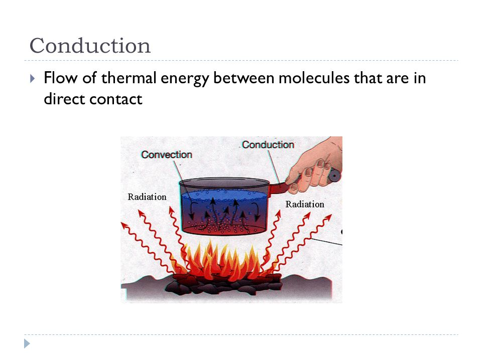 Conduction  Flow of thermal energy between molecules that are in direct contact