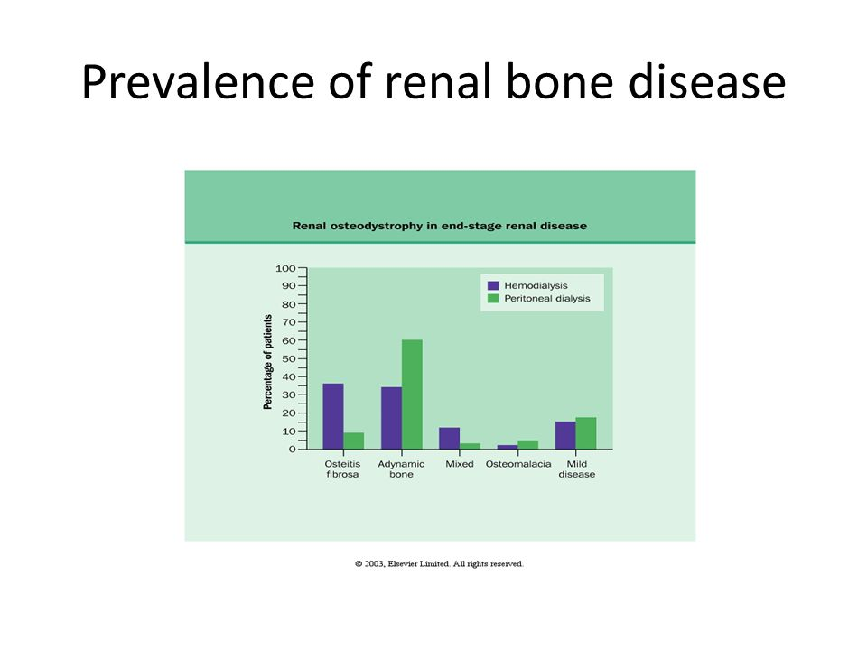 Prevalence of renal bone disease