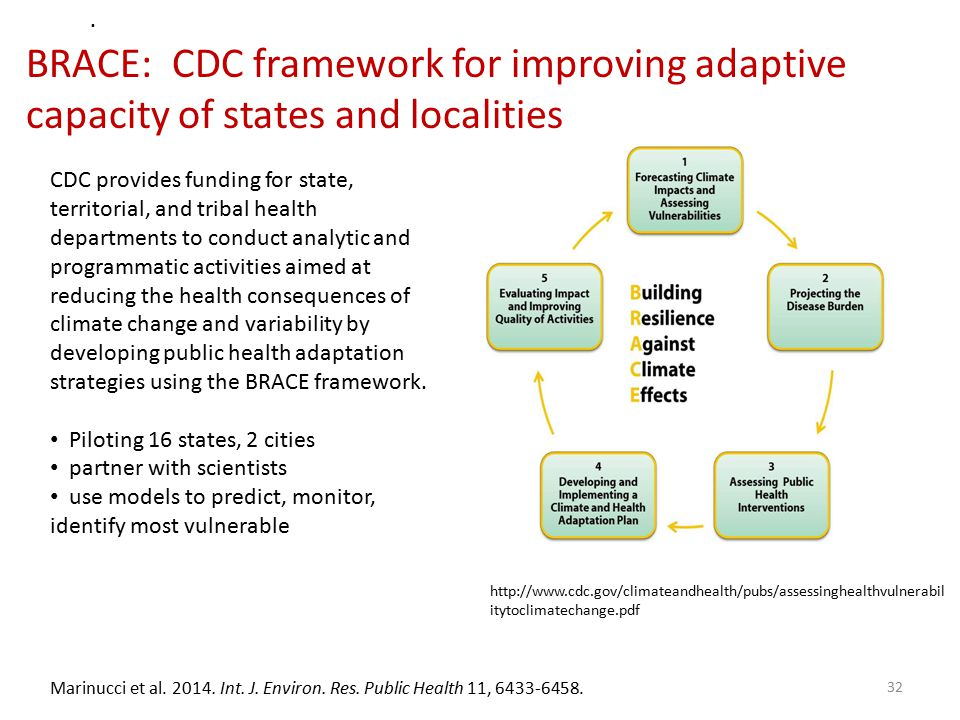 CDC provides funding for state, territorial, and tribal health departments to conduct analytic and programmatic activities aimed at reducing the health consequences of climate change and variability by developing public health adaptation strategies using the BRACE framework.