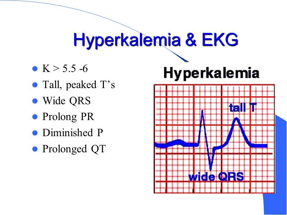 Hyperkalemia Symptoms Weakness Lethargy Muscle cramps Paresthesias Dysrhythmias