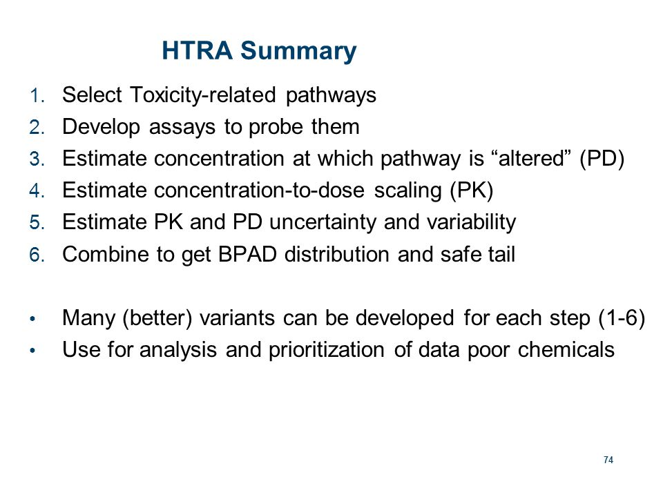 HTRA Summary 1.Select Toxicity-related pathways 2.