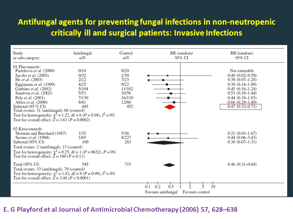 Antifungal agents for preventing fungal infections in non-neutropenic critically ill and surgical patients: Invasive Infections Slide 39 E.