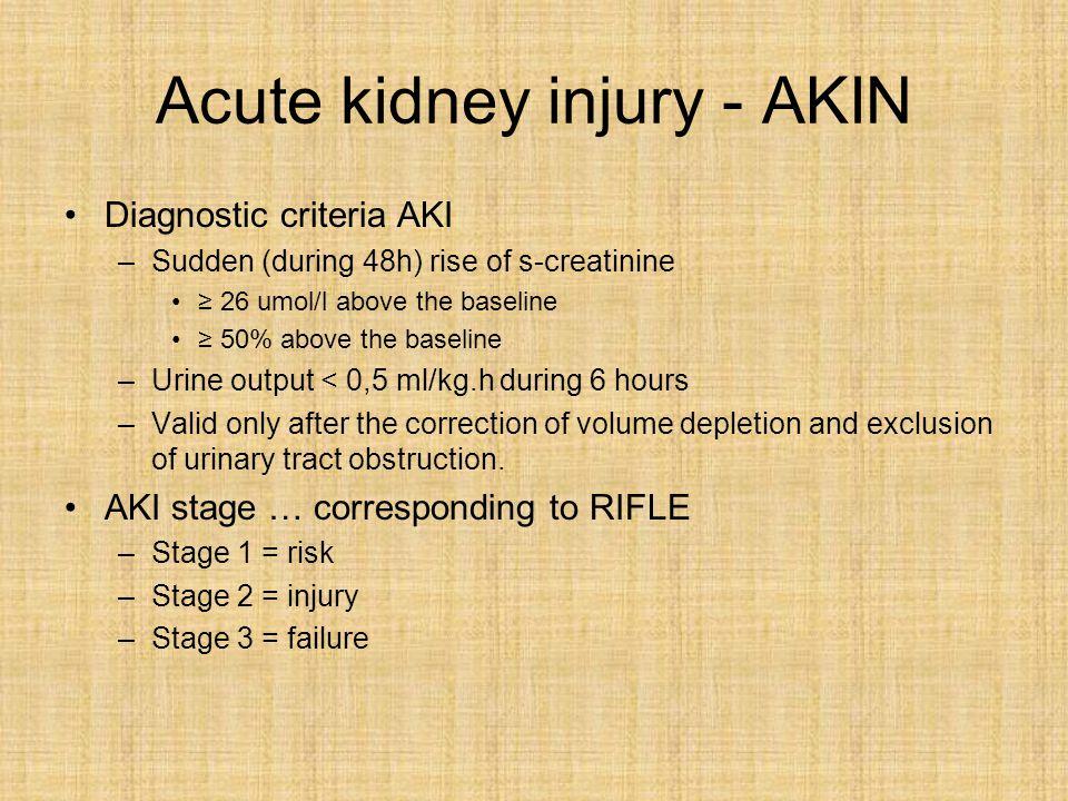 Reason for acute or rapidly progressive loss of GFR.