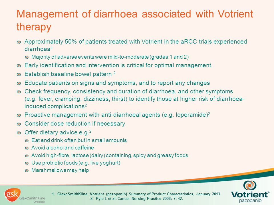 Management of diarrhoea associated with Votrient therapy Approximately 50% of patients treated with Votrient in the aRCC trials experienced diarrhoea