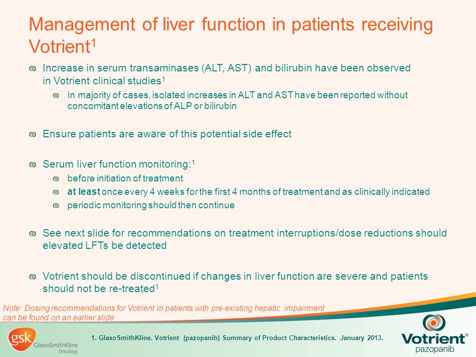 Management of liver function in patients receiving Votrient 1 Increase in serum transaminases (ALT, AST) and bilirubin have been observed in Votrient