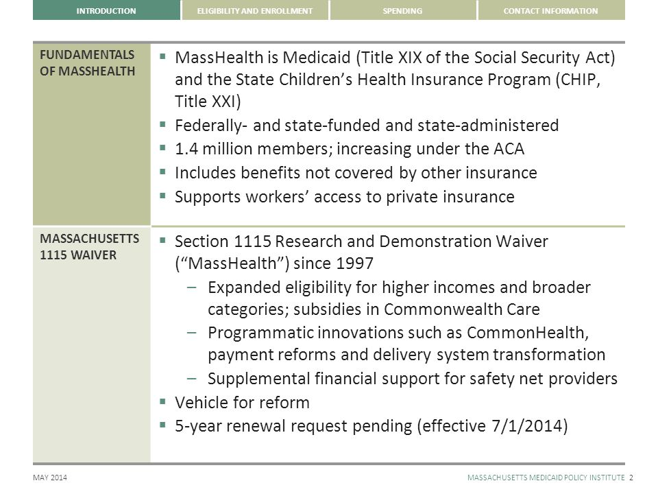 CONTACT INFORMATION MAY 2014MASSACHUSETTS MEDICAID POLICY INSTITUTE INTRODUCTIONELIGIBILITY AND ENROLLMENTSPENDING ENROLLMENT HAS DRIVEN GROWTH IN MASSHEALTH SPENDING IN RECENT YEARS 13 SOURCES: EOHHS (total spending and enrollment) and authors' calculations.