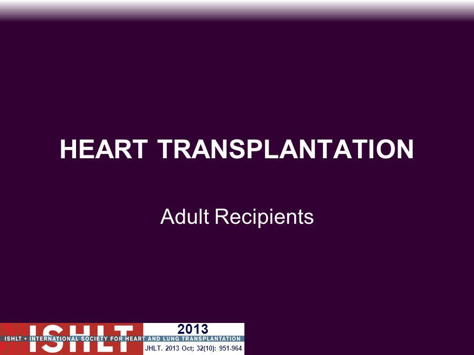 Adult Heart Transplants Functional Status of Surviving Recipients by Karnofsky Score ( Follow-ups: January 2006 – June 2012) JHLT.