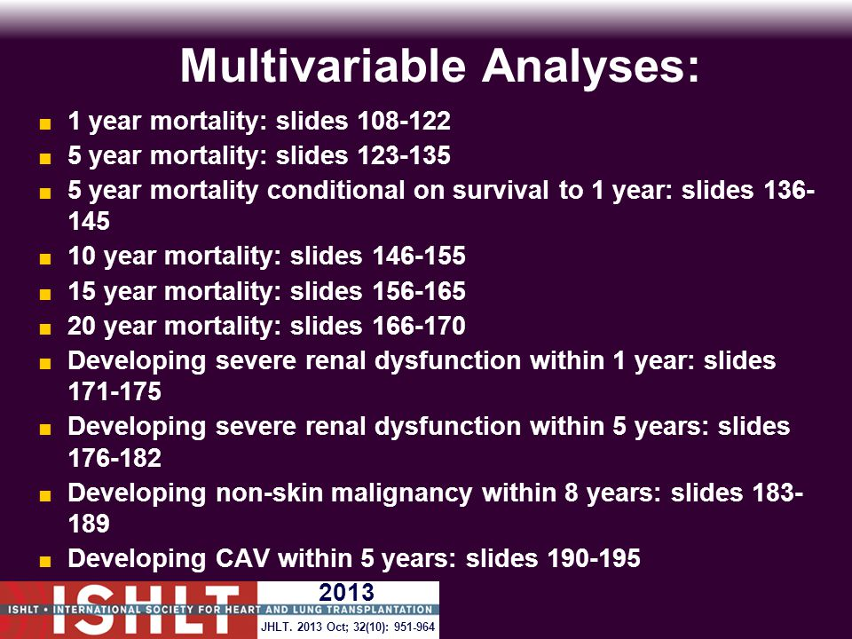  1 year mortality: slides 108-122  5 year mortality: slides 123-135  5 year mortality conditional on survival to 1 year: slides 136- 145  10 year mortality: slides 146-155  15 year mortality: slides 156-165  20 year mortality: slides 166-170  Developing severe renal dysfunction within 1 year: slides 171-175  Developing severe renal dysfunction within 5 years: slides 176-182  Developing non-skin malignancy within 8 years: slides 183- 189  Developing CAV within 5 years: slides 190-195 Multivariable Analyses: JHLT.