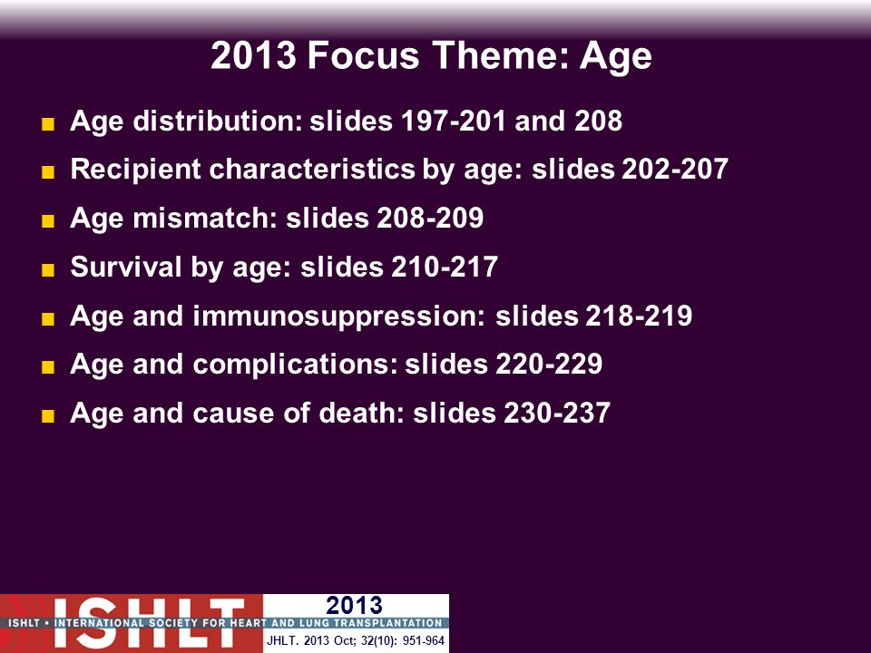 2013 Focus Theme: Age  Age distribution: slides 197-201 and 208  Recipient characteristics by age: slides 202-207  Age mismatch: slides 208-209  Survival by age: slides 210-217  Age and immunosuppression: slides 218-219  Age and complications: slides 220-229  Age and cause of death: slides 230-237 JHLT.