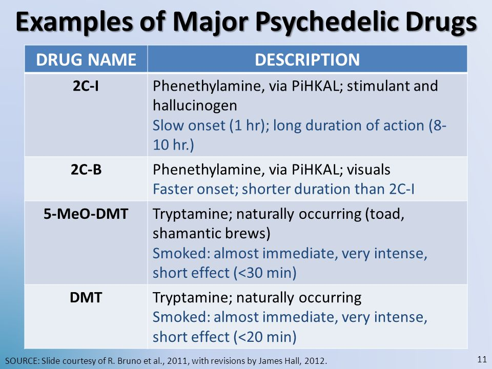Examples of Major Psychedelic Drugs DRUG NAMEDESCRIPTION 2C-IPhenethylamine, via PiHKAL; stimulant and hallucinogen Slow onset (1 hr); long duration o