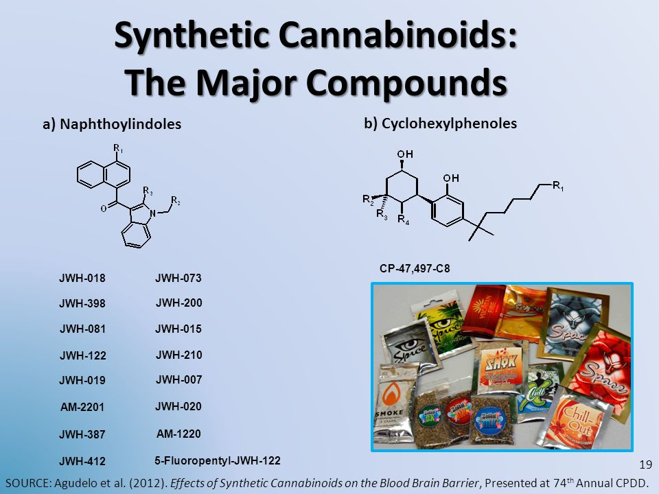 Synthetic Cannabinoids: The Major Compounds a) Naphthoylindoles JWH-018 JWH-073 JWH-398 JWH-200 JWH-081 JWH-015 JWH-122 JWH-210 JWH-019 JWH-007 5-Fluo