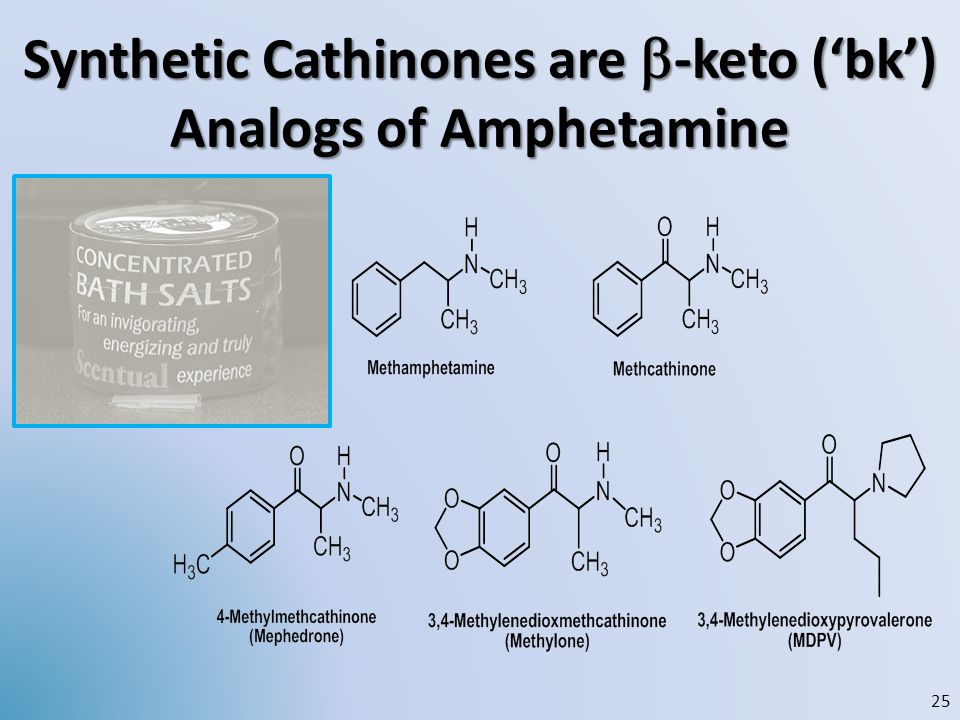 Synthetic Cathinones are  -keto ('bk') Analogs of Amphetamine 25