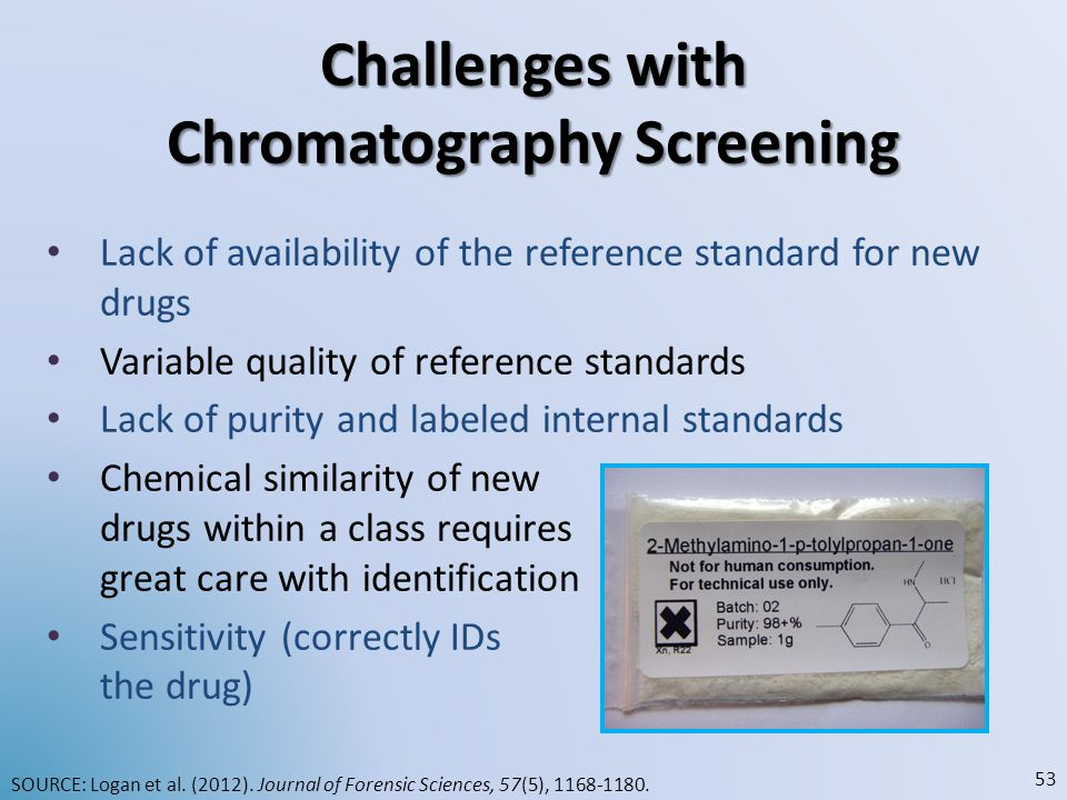 Lack of availability of the reference standard for new drugs Variable quality of reference standards Lack of purity and labeled internal standards Chemical similarity of new drugs within a class requires great care with identification Sensitivity (correctly IDs the drug) Challenges with Chromatography Screening SOURCE: Logan et al.