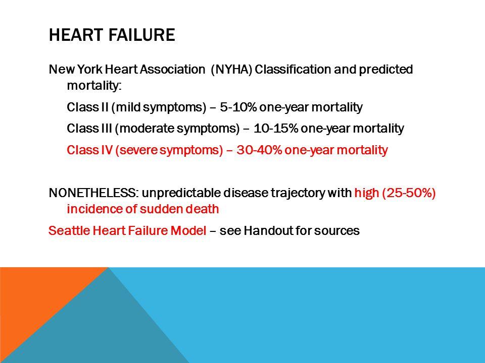 HEART FAILURE New York Heart Association (NYHA) Classification and predicted mortality: Class II (mild symptoms) – 5-10% one-year mortality Class III