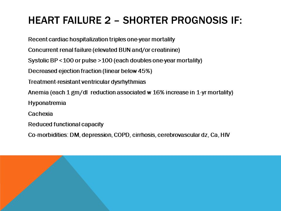 HEART FAILURE 2 – SHORTER PROGNOSIS IF: Recent cardiac hospitalization triples one-year mortality Concurrent renal failure (elevated BUN and/or creati