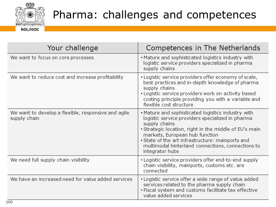 100 Pharma: challenges and competences Your challengeCompetences in The Netherlands We want to focus on core processes Mature and sophisticated logist