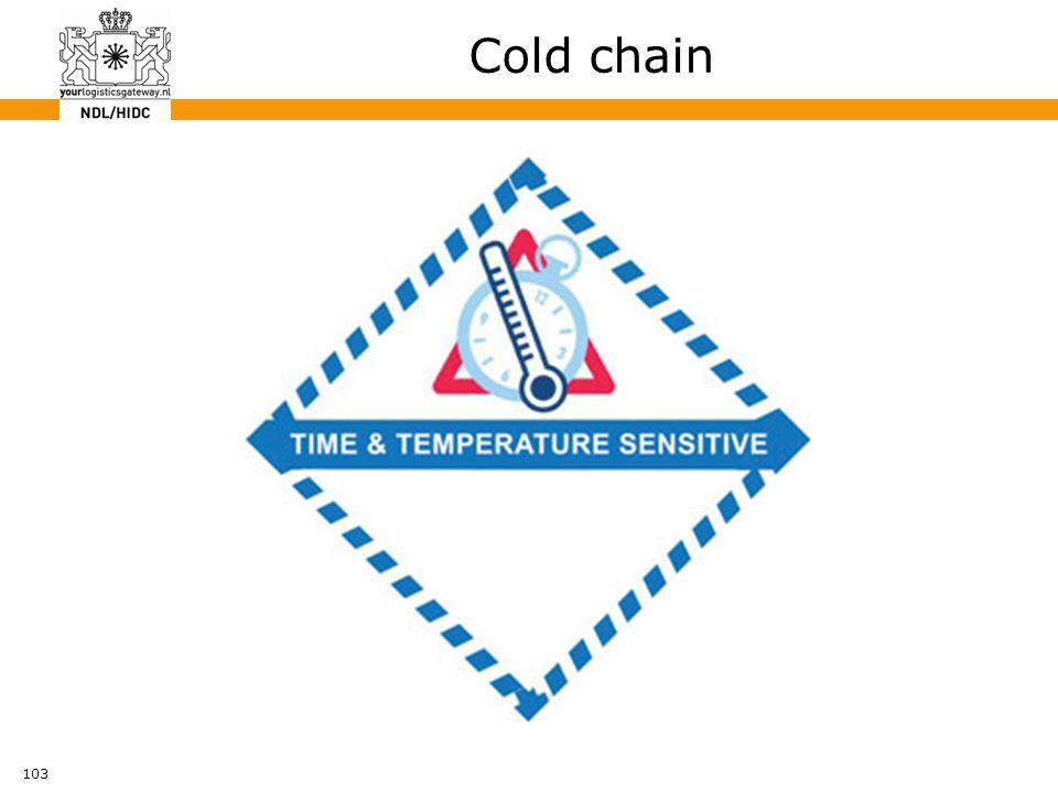 103 Cold chain