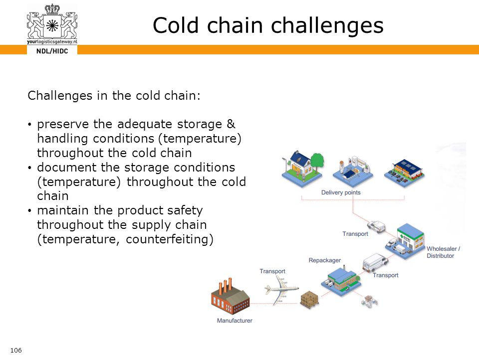 106 Cold chain challenges Challenges in the cold chain: preserve the adequate storage & handling conditions (temperature) throughout the cold chain do