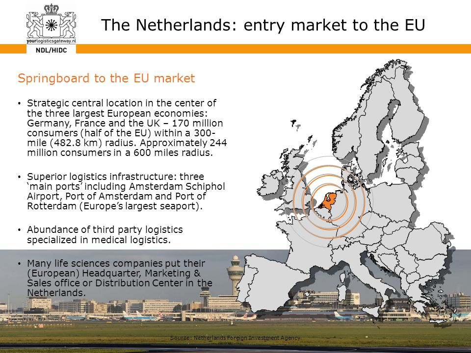 29 The Netherlands: entry market to the EU Strategic central location in the center of the three largest European economies: Germany, France and the U