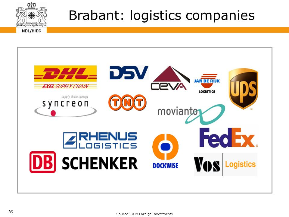 39 Brabant: logistics companies Source: BOM Foreign Investments