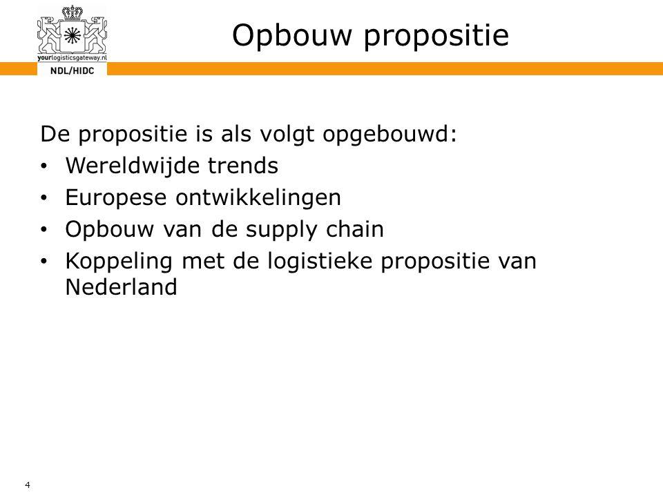 4 Opbouw propositie De propositie is als volgt opgebouwd: Wereldwijde trends Europese ontwikkelingen Opbouw van de supply chain Koppeling met de logistieke propositie van Nederland