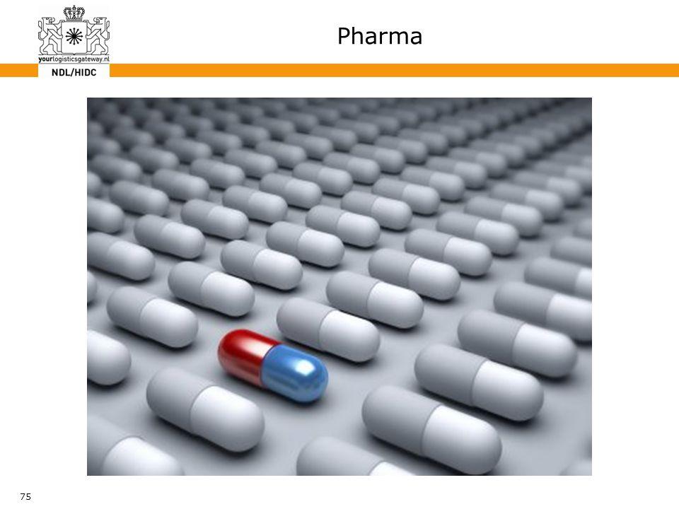 75 Pharma