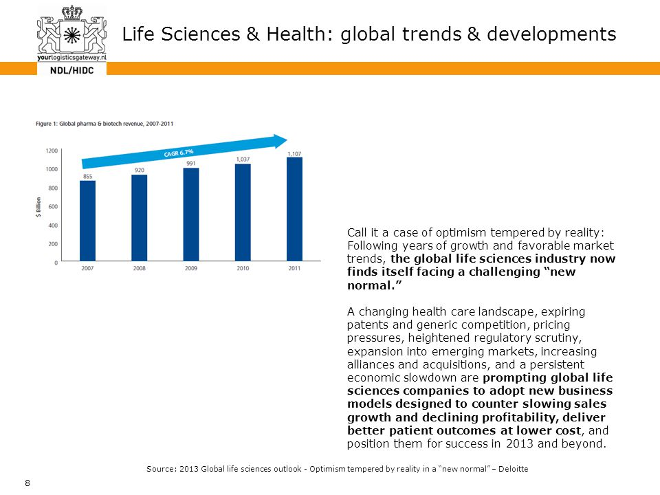 8 Life Sciences & Health: global trends & developments Call it a case of optimism tempered by reality: Following years of growth and favorable market