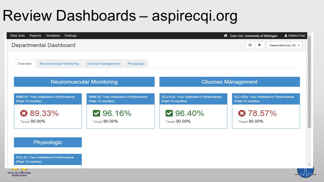 Review Dashboards – aspirecqi.org