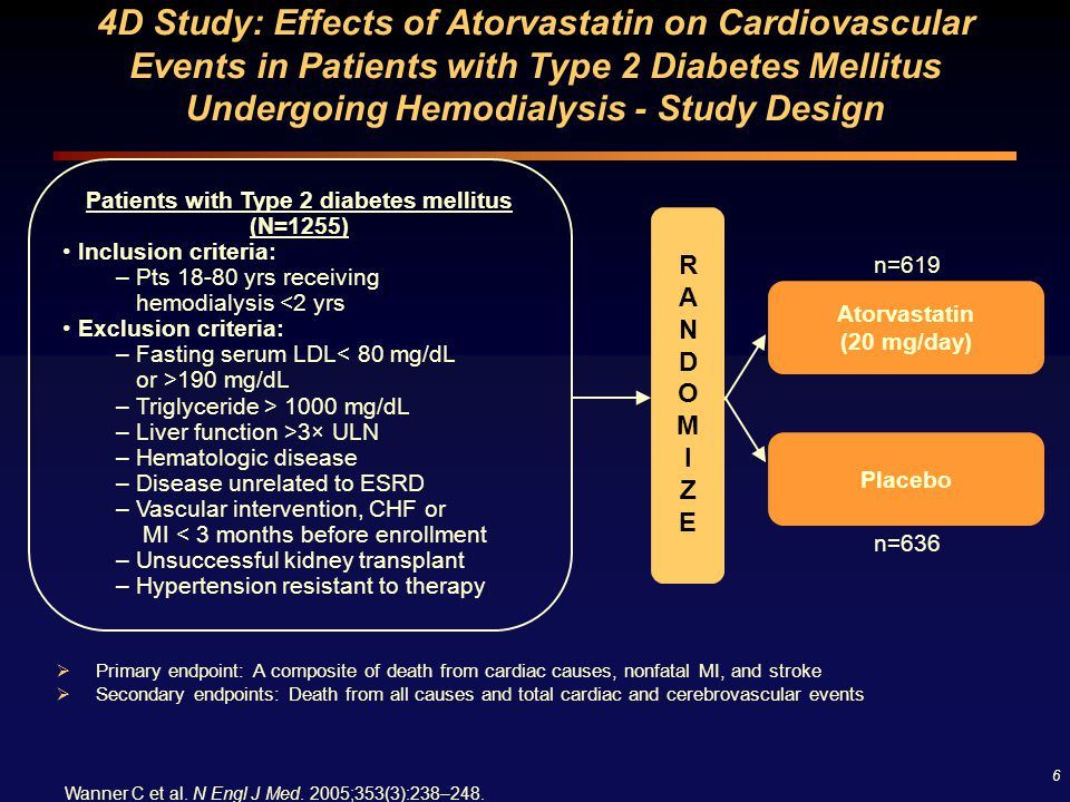 6 4D Study: Effects of Atorvastatin on Cardiovascular Events in Patients with Type 2 Diabetes Mellitus Undergoing Hemodialysis - Study Design  Primar