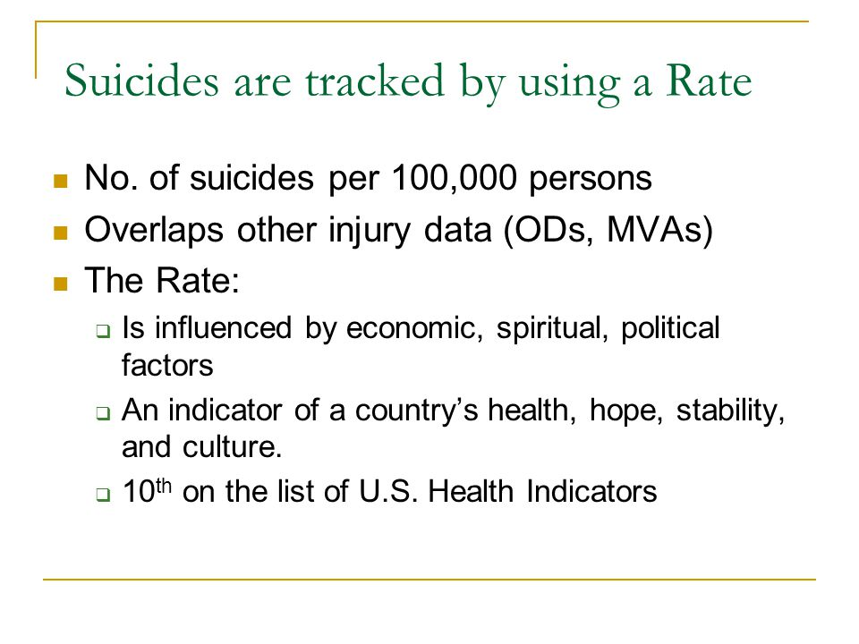 Suicides are tracked by using a Rate No.