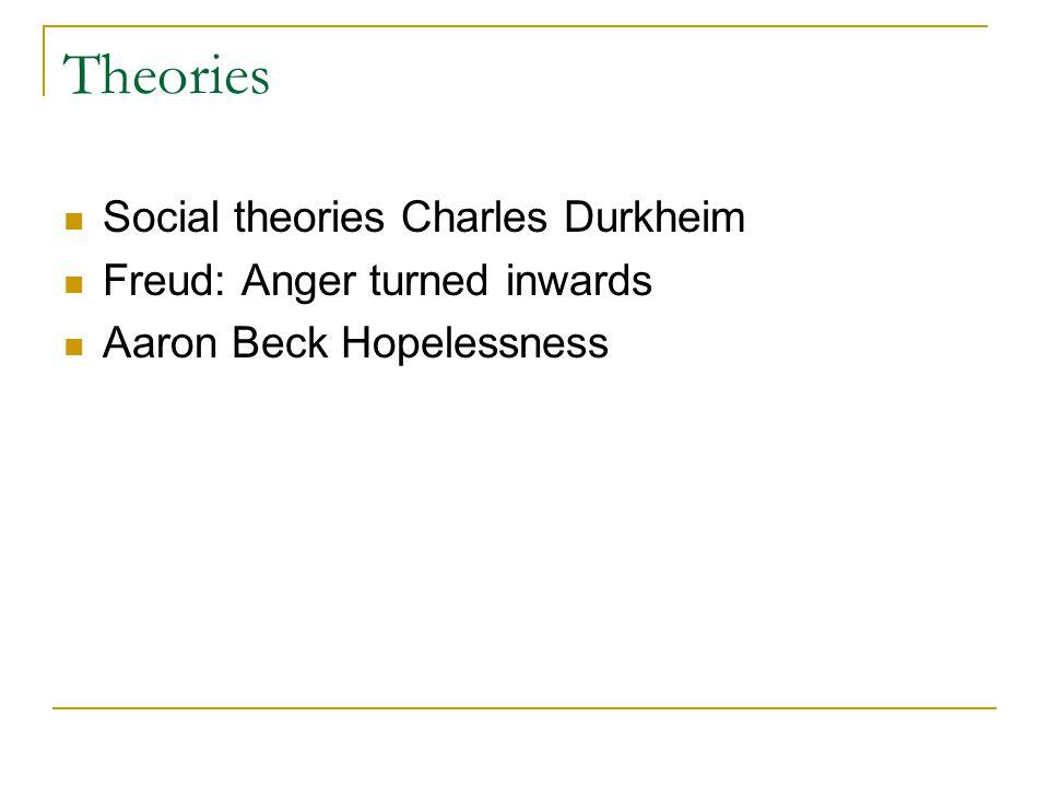 Theories Social theories Charles Durkheim Freud: Anger turned inwards Aaron Beck Hopelessness